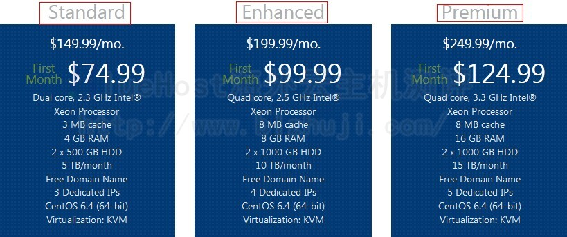 BlueHost独立主机第一个月50%大优惠