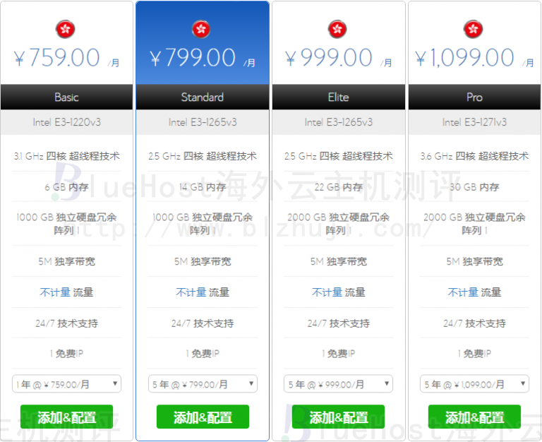 BlueHost香港服务器方案