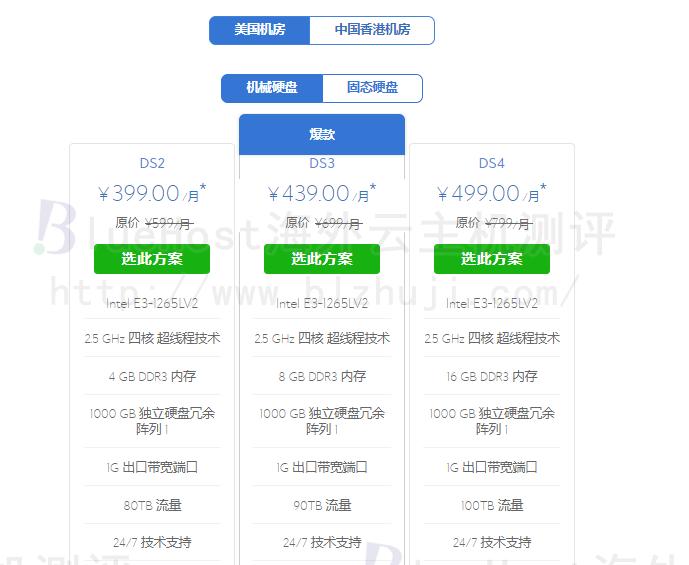 BlueHost中文站美国香港服务器介绍