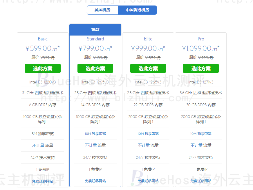 BlueHost香港服务器租用方案推荐(Linux系统)
